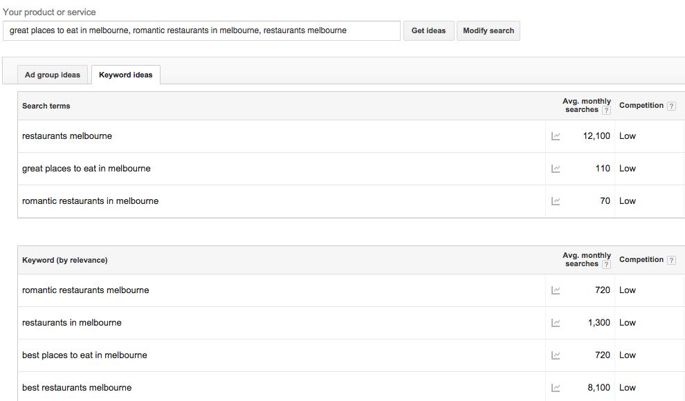 Google Keyword Planner Example