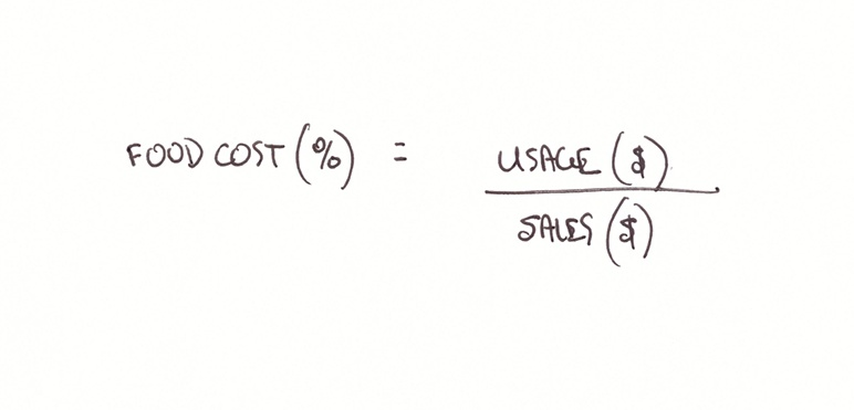 Food Cost usage and sales.png