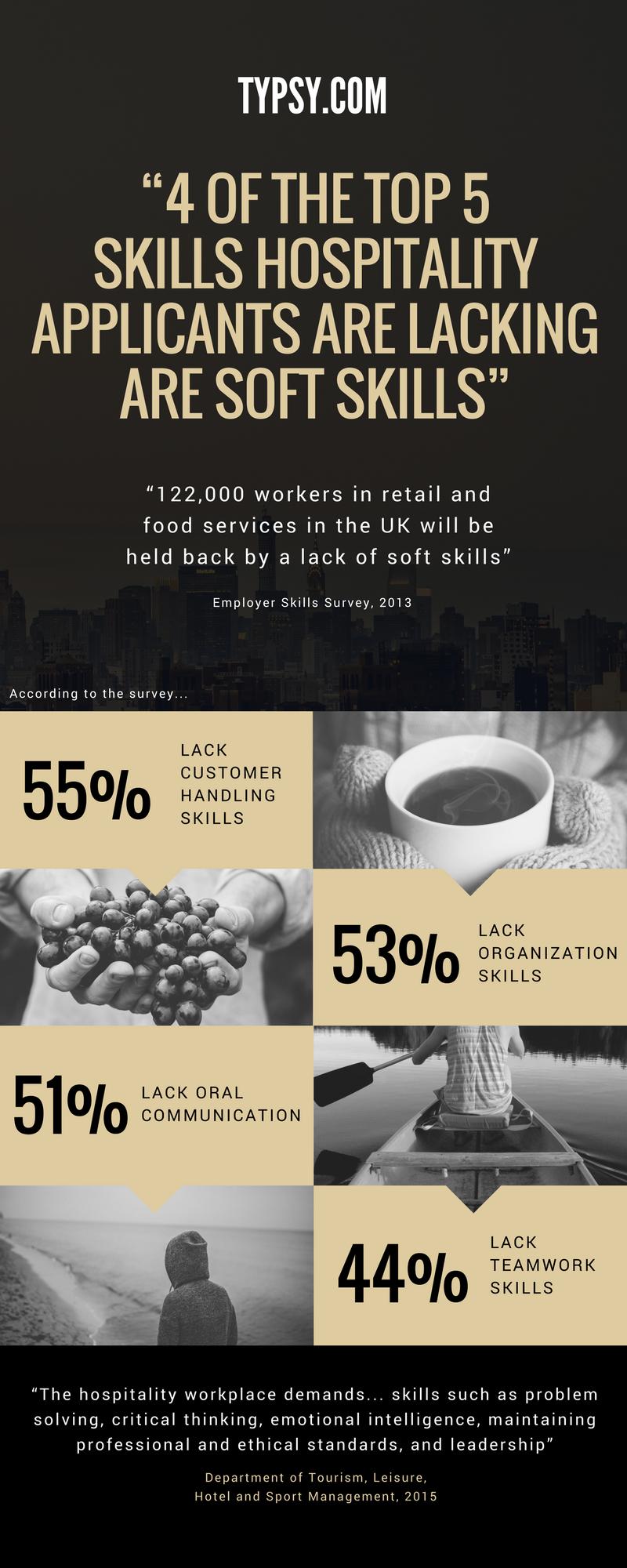 Typsy Hospitality Soft Skills Infographic.png