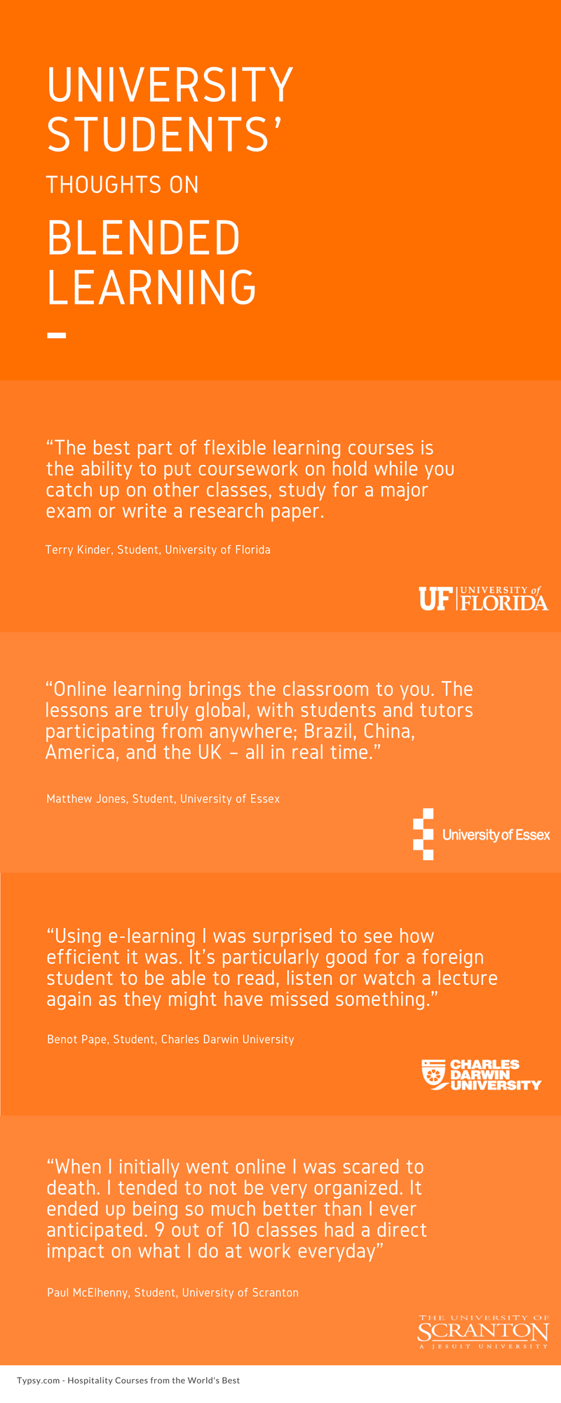University Students Thoughts on Blended Learning.png