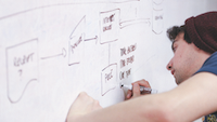 How to Develop a Marketing Plan For Your Restaurant