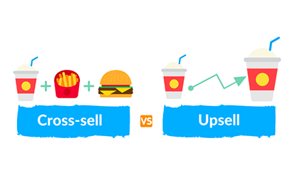 Upselling v Cross-selling by Victor Antonio